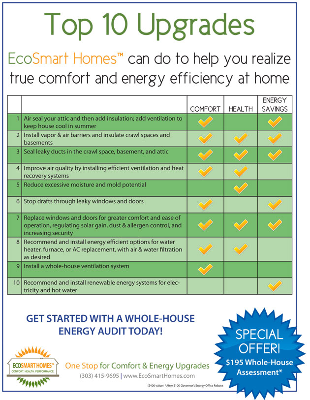 Ecosmart-Homes-Top-Ten-List
